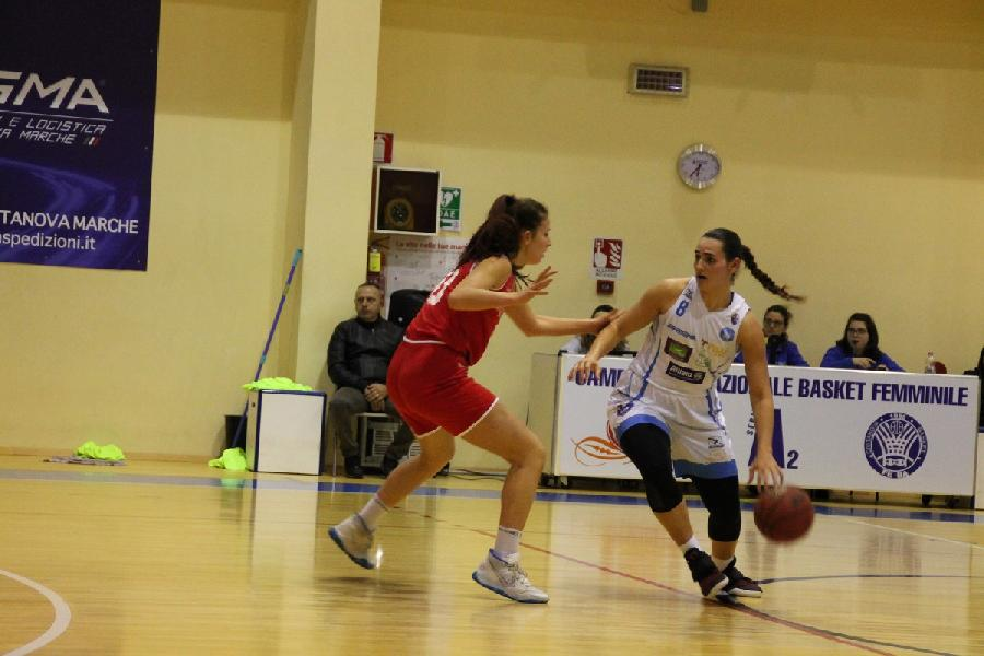 https://www.basketmarche.it/immagini_articoli/17-02-2020/feba-civitanova-impone-high-school-roma-600.jpg
