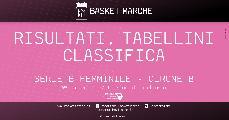 https://www.basketmarche.it/immagini_articoli/17-02-2020/femminile-chiusa-prima-fase-basket-girls-comando-seguono-bologna-lazzaro-120.jpg