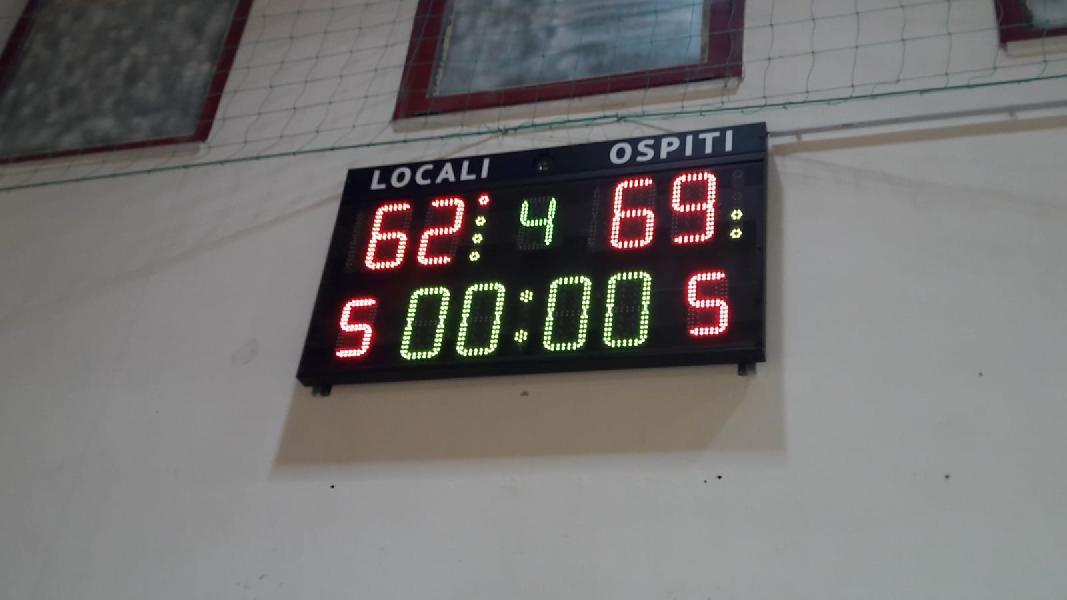 https://www.basketmarche.it/immagini_articoli/17-03-2019/importante-vittoria-chiave-playoff-pesaro-basket-campo-stamura-ancona-600.jpg