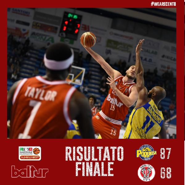https://www.basketmarche.it/immagini_articoli/17-03-2019/poderosa-montegranaro-regola-baltur-cento-correre-600.png