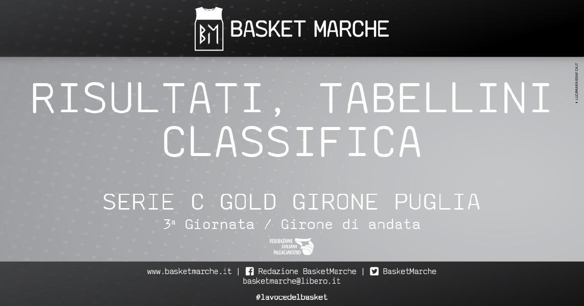 https://www.basketmarche.it/immagini_articoli/17-03-2021/serie-gold-puglia-basket-corato-vince-derby-adria-bari-travolgente-mola-corsara-600.jpg