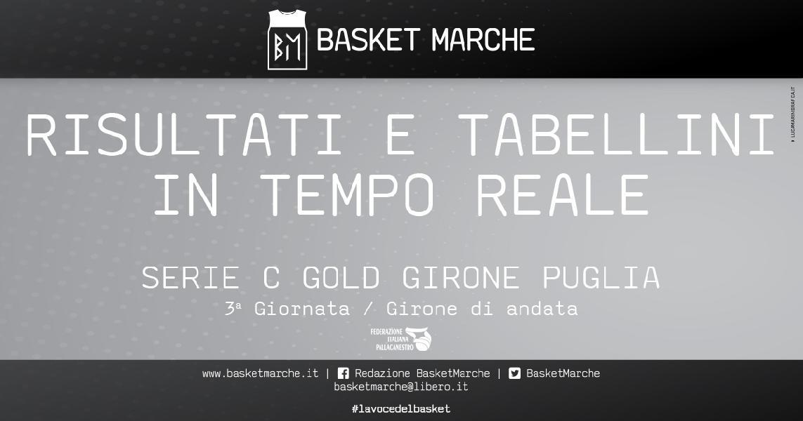 https://www.basketmarche.it/immagini_articoli/17-03-2021/serie-gold-puglia-live-risultati-tabellini-giornata-tempo-reale-600.jpg