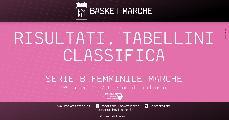 https://www.basketmarche.it/immagini_articoli/17-04-2021/femminile-anticipo-ritorno-comoda-vittoria-basket-girls-ancona-120.jpg