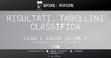 https://www.basketmarche.it/immagini_articoli/17-04-2021/serie-silver-girone-ancora-imbattuta-taurus-jesi-correre-120.jpg