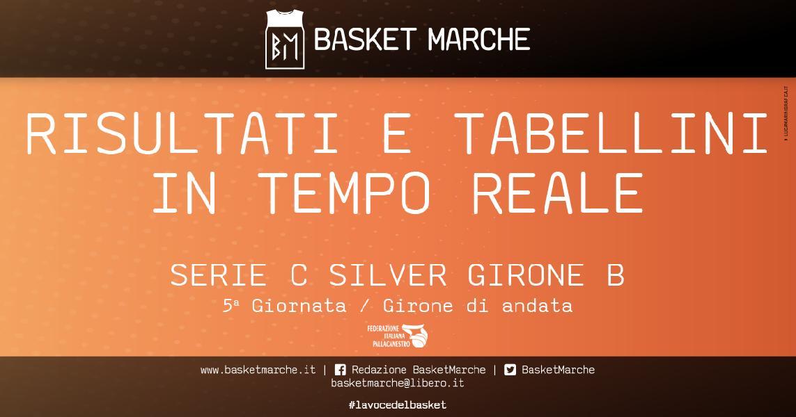 https://www.basketmarche.it/immagini_articoli/17-04-2021/serie-silver-live-risultati-giornata-girone-tempo-reale-600.jpg