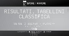 https://www.basketmarche.it/immagini_articoli/17-06-2021/silver-playoff-taurus-jesi-torres-spes-finale-roseto-psgiorgio-pareggiano-120.jpg