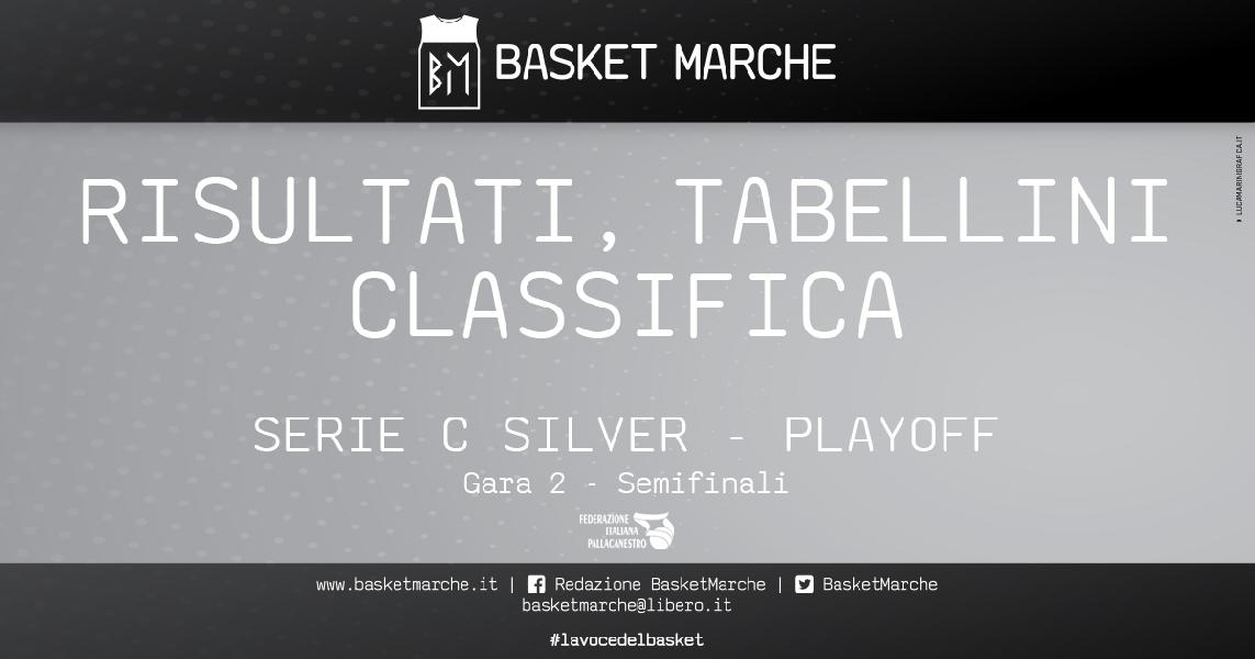 https://www.basketmarche.it/immagini_articoli/17-06-2021/silver-playoff-taurus-jesi-torres-spes-finale-roseto-psgiorgio-pareggiano-600.jpg