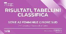 https://www.basketmarche.it/immagini_articoli/17-10-2021/serie-femminile-valdarno-selargius-savona-imbattute-bene-vigarano-spezia-civitanova-ponte-buggianese-120.jpg