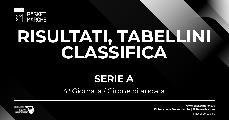 https://www.basketmarche.it/immagini_articoli/17-10-2021/serie-milano-virtus-imbattute-tortona-sassari-trento-corsare-bene-brindisi-brescia-cremona-120.jpg