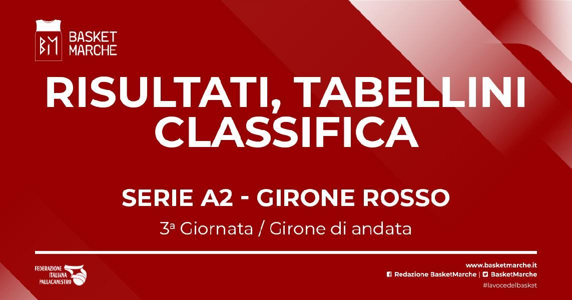https://www.basketmarche.it/immagini_articoli/17-10-2021/serie-rosso-chiusi-ravenna-scafati-punteggio-pieno-bene-severo-cento-romane-600.jpg