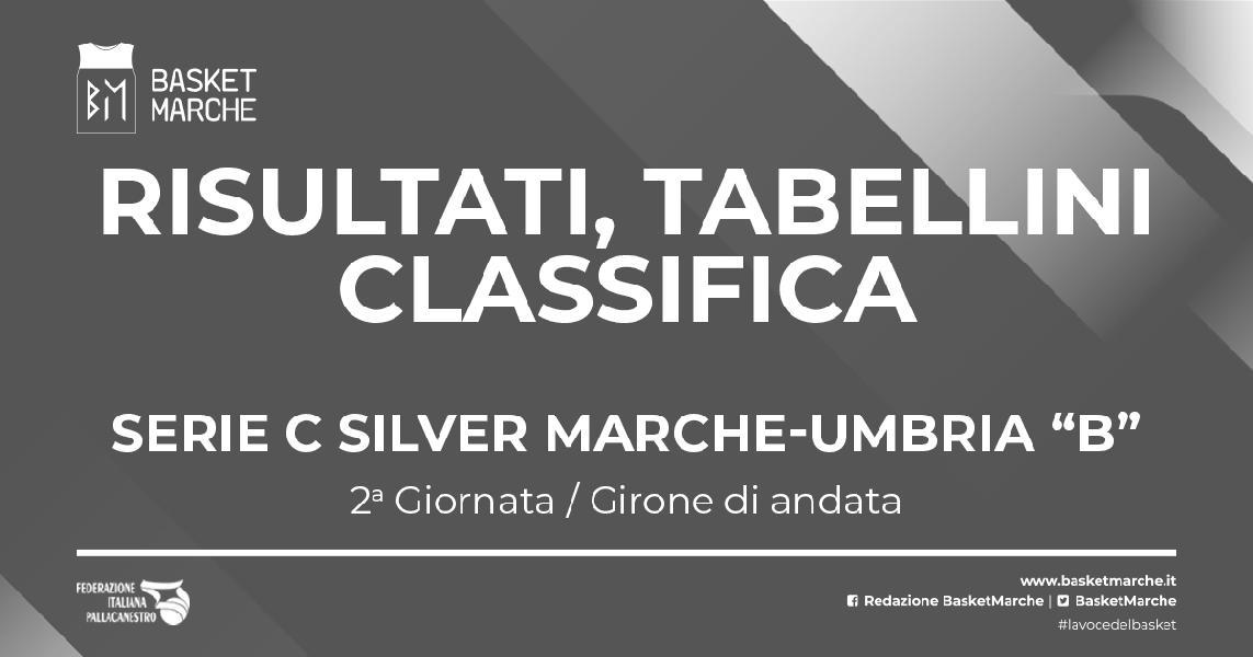 https://www.basketmarche.it/immagini_articoli/17-10-2021/serie-silver-girone-recanati-ascoli-porto-recanati-imbattute-prima-vittoria-gualdo-600.jpg