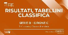 https://www.basketmarche.it/immagini_articoli/17-10-2021/serie-successi-luiss-senigallia-imola-colpi-esterni-ancona-ozzano-rimini-cesena-120.jpg
