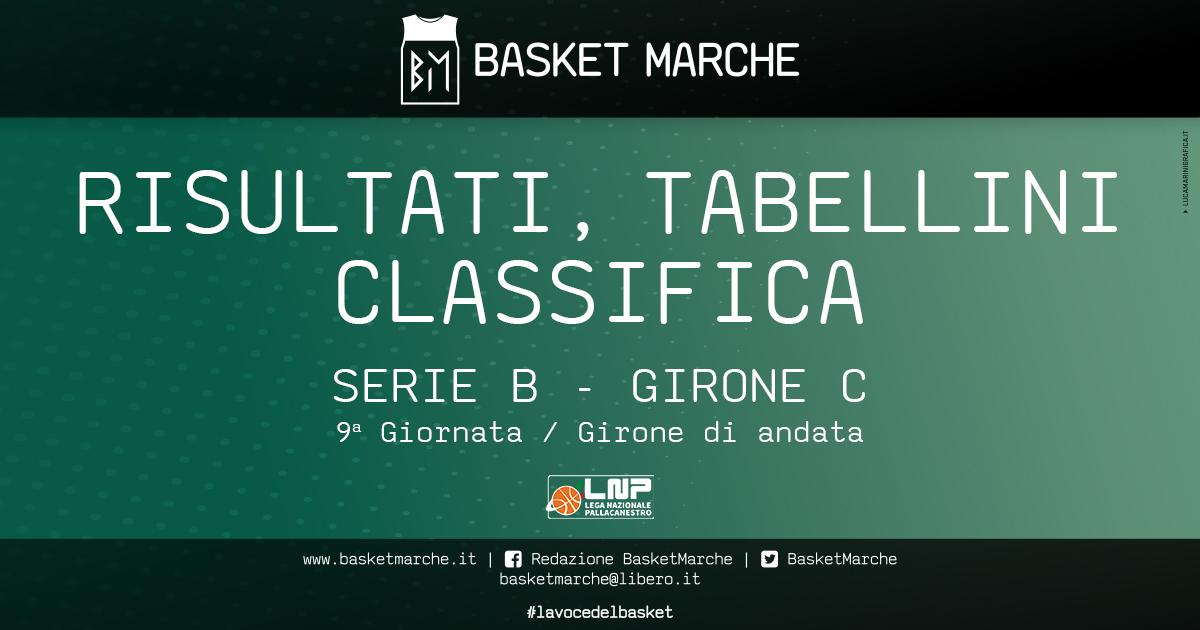 Serie B: Piacenza e Cento sempre in testa. A Fabriano, Civitanova ed Ozzano i derby. Bene Chieti e Cesena - Serie B Girone C - Basketmarche.it