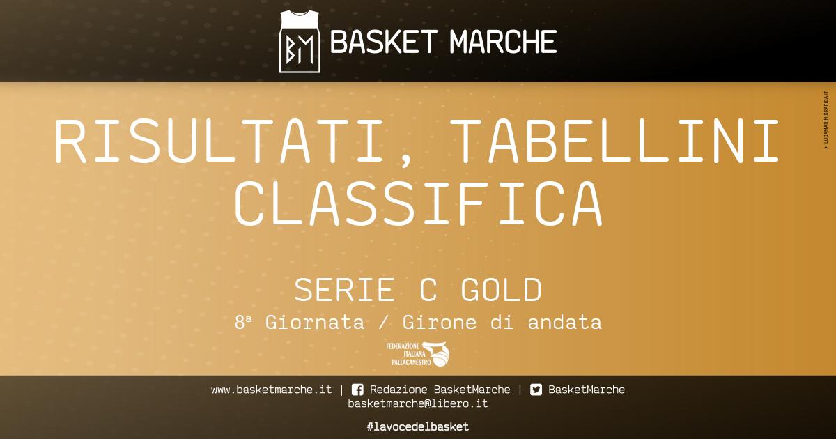 Serie C Gold: Matelica e Foligno in testa. Bene Bramante, Vasto, Lanciano e Chieti. Prima gioia Samb - Serie C Gold Girone Unico - Basketmarche.it