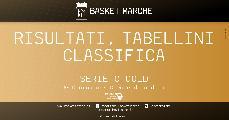 https://www.basketmarche.it/immagini_articoli/17-11-2019/serie-gold-matelica-foligno-testa-bene-bramante-vasto-lanciano-chieti-prima-gioia-samb-120.jpg
