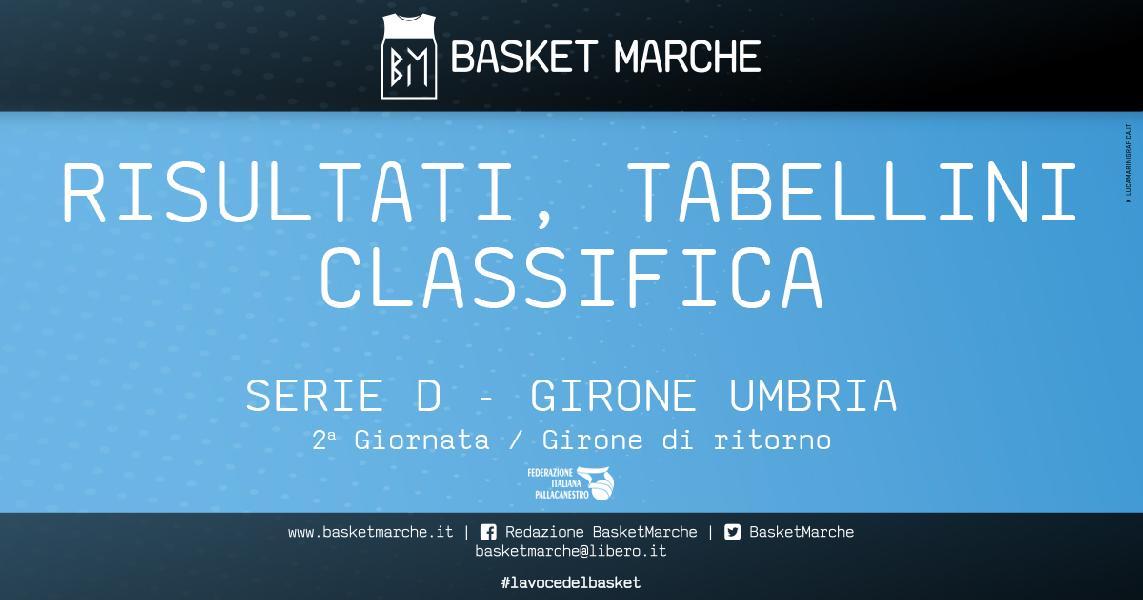 https://www.basketmarche.it/immagini_articoli/18-01-2020/regionale-umbria-assisi-cannara-atomika-volano-colpi-esterni-gubbio-terni-600.jpg
