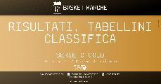 https://www.basketmarche.it/immagini_articoli/18-01-2020/serie-gold-lanciano-ferma-capolista-bene-matelica-sambenedettese-colpo-esterno-chieti-120.jpg