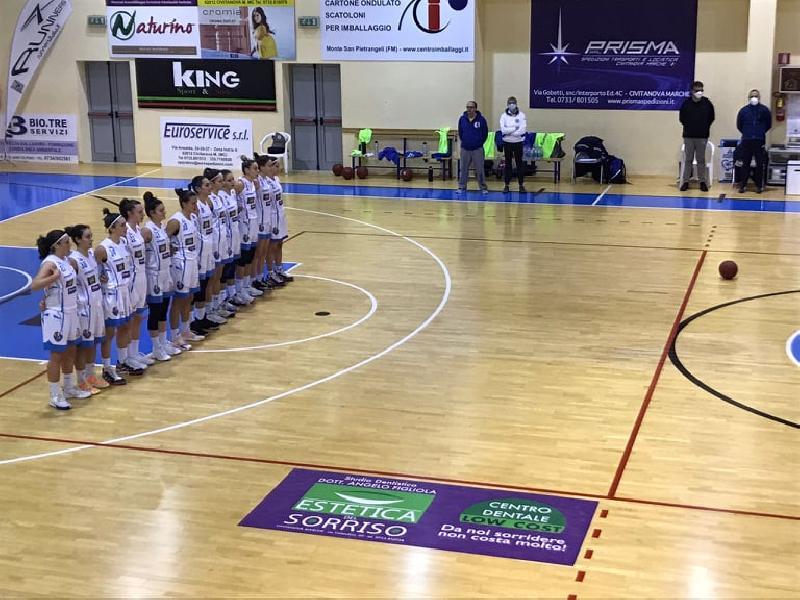 https://www.basketmarche.it/immagini_articoli/18-01-2021/feba-civitanova-sconfitta-casa-alma-basket-patti-600.jpg