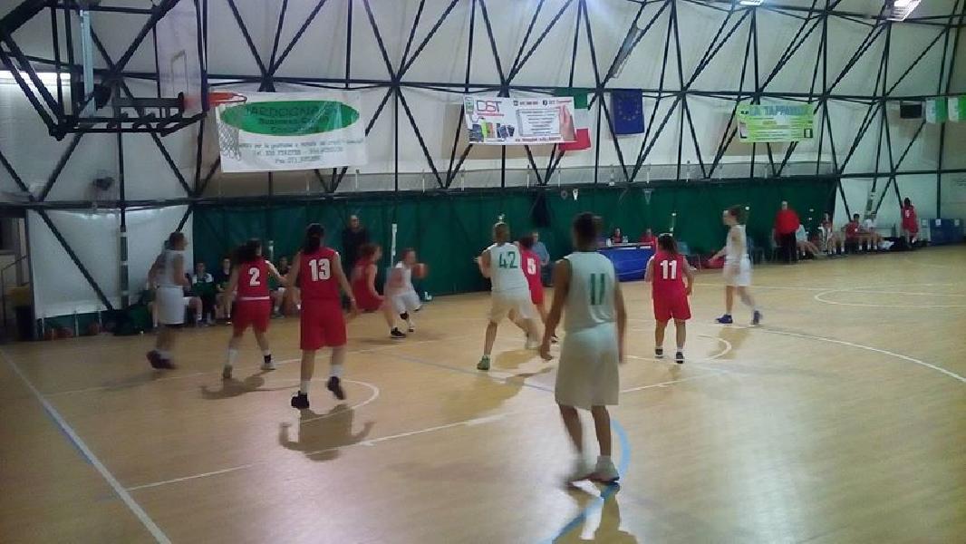 https://www.basketmarche.it/immagini_articoli/18-03-2019/inizia-sconfitta-poule-promozione-ancona-600.jpg