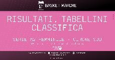 https://www.basketmarche.it/immagini_articoli/18-04-2021/femminile-bene-faenza-patti-umbertide-livorno-valdarno-nico-basket-cagliari-derby-120.jpg