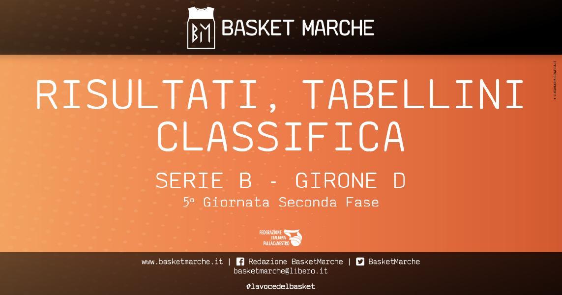 https://www.basketmarche.it/immagini_articoli/18-04-2021/serie-girone-bisceglie-nard-taranto-corsare-bene-rieti-pozzuoli-formia-cassino-600.jpg