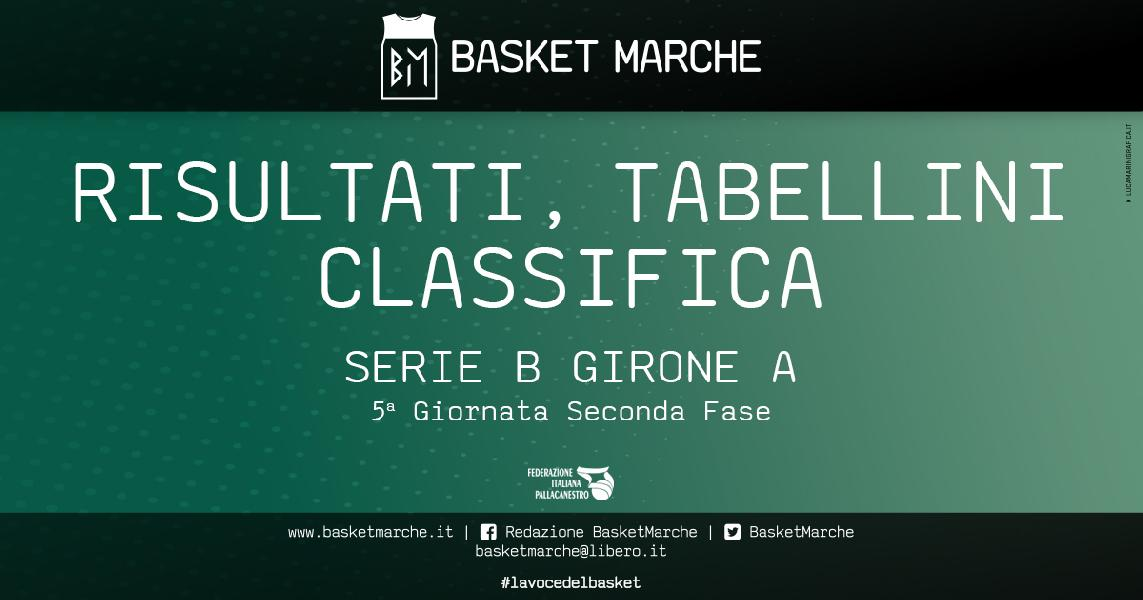 https://www.basketmarche.it/immagini_articoli/18-04-2021/serie-girone-colpi-esterni-livorno-firenze-bene-alba-imola-faenza-600.jpg