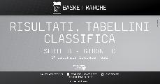 https://www.basketmarche.it/immagini_articoli/18-04-2021/serie-girone-senigallia-derby-colpaccio-sutor-bene-vicenza-giulianova-vendemiano-roseto-120.jpg