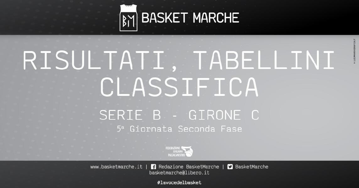 https://www.basketmarche.it/immagini_articoli/18-04-2021/serie-girone-senigallia-derby-colpaccio-sutor-bene-vicenza-giulianova-vendemiano-roseto-600.jpg