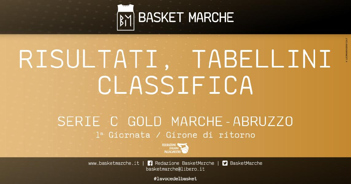 https://www.basketmarche.it/immagini_articoli/18-04-2021/serie-gold-bramante-pesaro-imbattuto-vittoria-esterna-pescara-basket-600.jpg