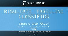 https://www.basketmarche.it/immagini_articoli/18-04-2021/serie-gold-puglia-colpo-esterne-mola-basket-bene-libertas-altamura-120.jpg