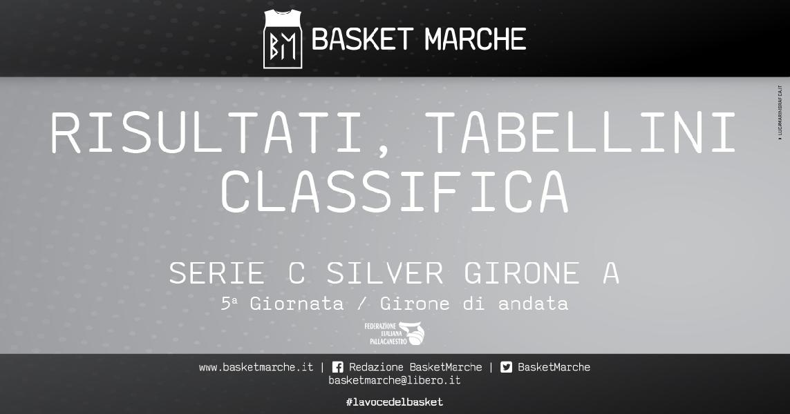 https://www.basketmarche.it/immagini_articoli/18-04-2021/serie-silver-girone-vittorie-esterne-basket-isernia-pescara-basket-600.jpg