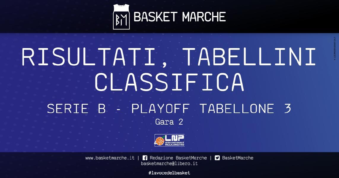 https://www.basketmarche.it/immagini_articoli/18-05-2021/playoff-tabellone-gara-cividale-fabriano-ruvo-senigallia-conquistano-600.jpg