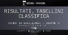 https://www.basketmarche.it/immagini_articoli/18-11-2019/under-eccellenza-girone-bene-stella-azzurra-trapani-pontevecchio-scuola-basket-roma-120.jpg