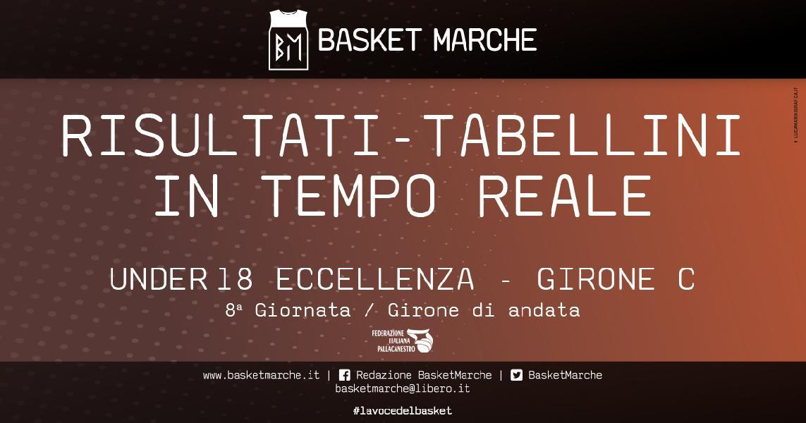 https://www.basketmarche.it/immagini_articoli/18-11-2019/under-eccellenza-live-gioca-ottava-giornata-girone-risultati-tempo-reale-600.jpg