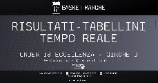 https://www.basketmarche.it/immagini_articoli/18-11-2019/under-eccellenza-live-risultati-ottava-giornata-girone-tempo-reale-120.jpg