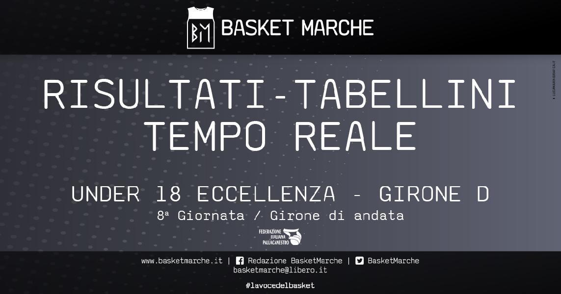 https://www.basketmarche.it/immagini_articoli/18-11-2019/under-eccellenza-live-risultati-ottava-giornata-girone-tempo-reale-600.jpg