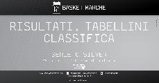 https://www.basketmarche.it/immagini_articoli/19-01-2020/silver-urbania-ferma-todi-montemarciano-riavvicina-bene-acqualagna-marino-recanati-taurus-120.jpg