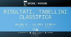 https://www.basketmarche.it/immagini_articoli/19-01-2020/umbria-assisi-testa-atomika-cannara-mollano-bene-terni-contigliano-gubbio-colpi-orvieto-fara-120.jpg