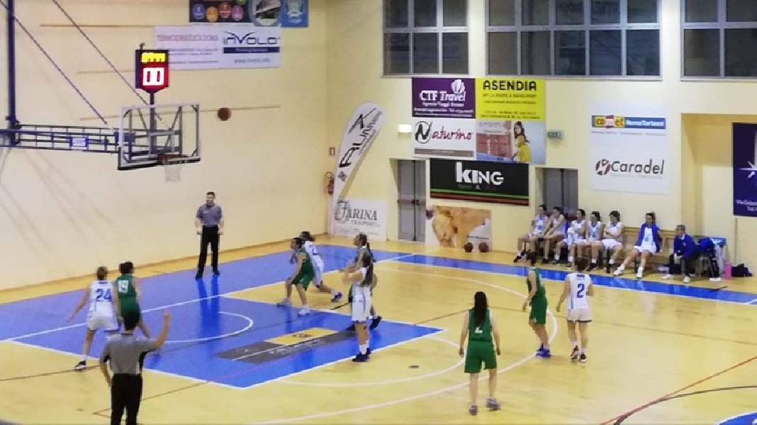 https://www.basketmarche.it/immagini_articoli/19-02-2019/ancona-sconfitto-campo-capolista-feba-civitanova-600.jpg