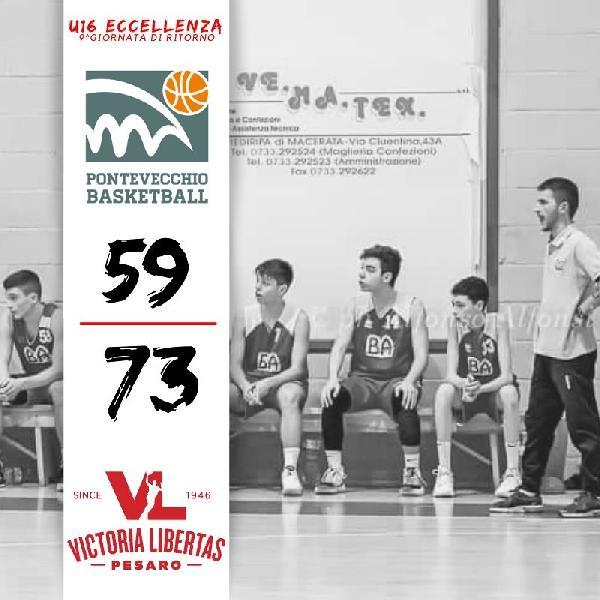 https://www.basketmarche.it/immagini_articoli/19-02-2020/under-eccellenza-pesaro-scontro-diretto-pontevecchio-vince-fase-regionale-600.jpg