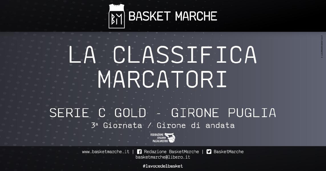 https://www.basketmarche.it/immagini_articoli/19-03-2021/serie-gold-puglia-erik-dimitrov-guida-classifica-marcatori-seguono-vytautas-meistas-gabriele-petronella-600.jpg