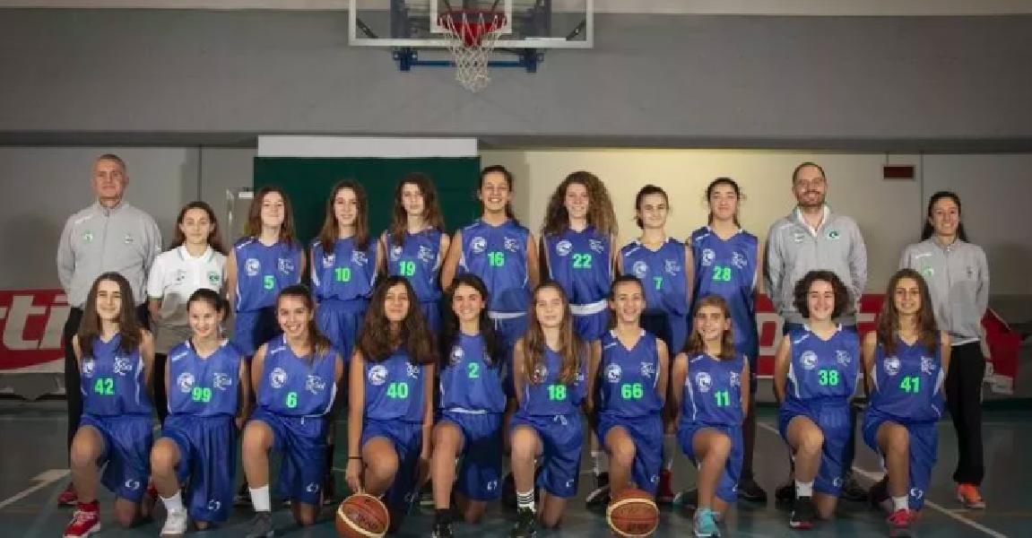 https://www.basketmarche.it/immagini_articoli/19-06-2019/under-femminile-stamura-ancona-pronto-finali-nazionali-esordio-blubasket-spoleto-600.png