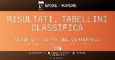 https://www.basketmarche.it/immagini_articoli/19-06-2021/regionale-coppa-centenario-vittorie-interne-basket-giovane-montecchio-120.jpg