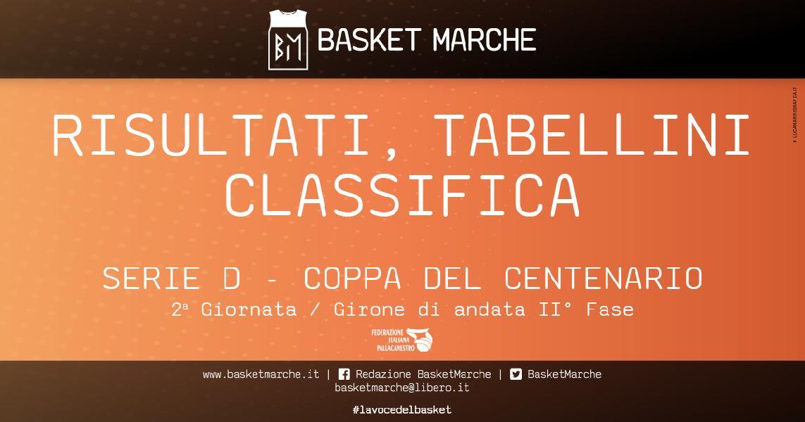 https://www.basketmarche.it/immagini_articoli/19-06-2021/regionale-coppa-centenario-vittorie-interne-basket-giovane-montecchio-600.jpg