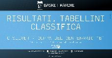 https://www.basketmarche.it/immagini_articoli/19-06-2021/silver-coppa-centenario-girone-ultima-giornata-vittorie-gualdo-perugia-120.jpg