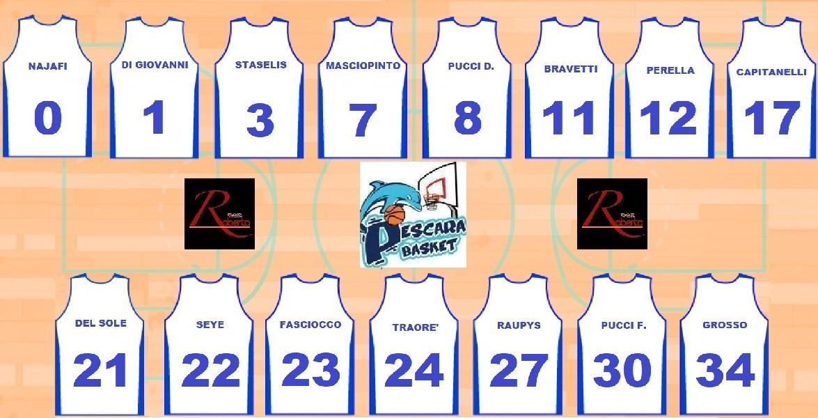 https://www.basketmarche.it/immagini_articoli/19-09-2020/pescara-basket-ufficializzati-numeri-maglia-capitanelli-voglio-vincere-campionato-600.jpg