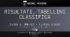 https://www.basketmarche.it/immagini_articoli/19-10-2019/regionale-umbria-gare-sabato-vittorie-cannara-uisp-palazzetto-atomika-120.jpg