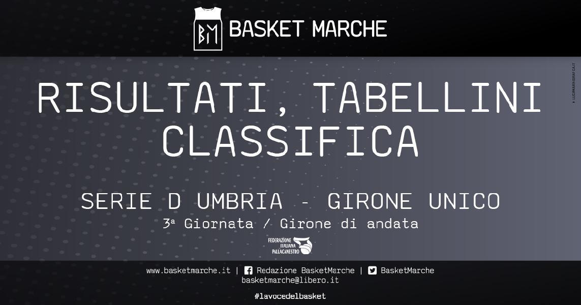 https://www.basketmarche.it/immagini_articoli/19-10-2019/regionale-umbria-gare-sabato-vittorie-cannara-uisp-palazzetto-atomika-600.jpg