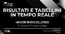 https://www.basketmarche.it/immagini_articoli/19-10-2021/under-eccellenza-live-completa-giornata-andata-risultati-tabellini-tempo-reale-120.jpg