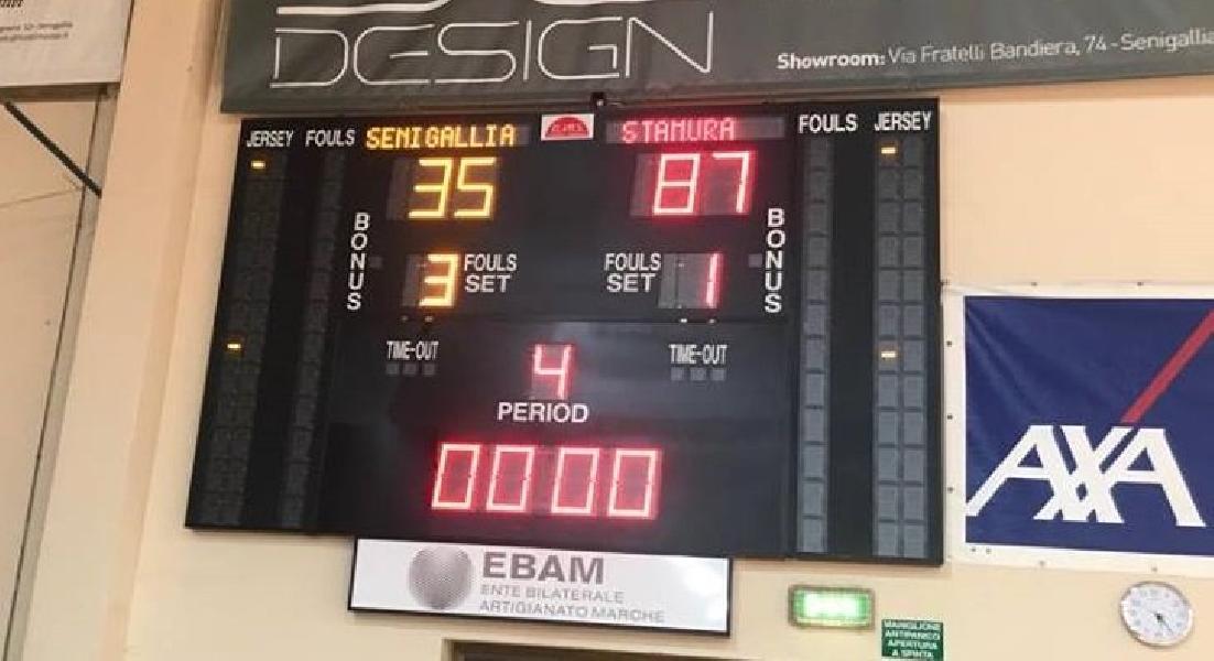 https://www.basketmarche.it/immagini_articoli/19-11-2018/stamura-ancona-espugna-campo-basket-giovanile-senigallia-600.jpg